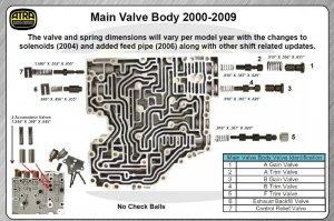 ValveBody02.jpg